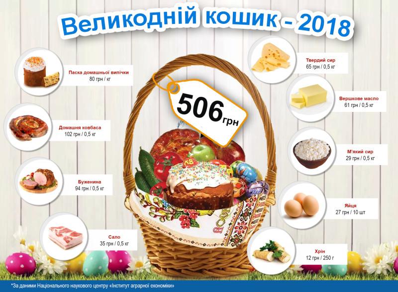 Партія «Відродження»: В Україні потрібно перерахувати розмір прожиткового мінімуму