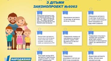 Уполномоченный Президента Украины по правам ребенка поддержал законопроект «Відродження» №6063